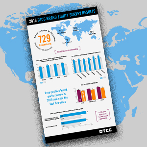 DTCC Continues to Improve Client Engagement and Experience