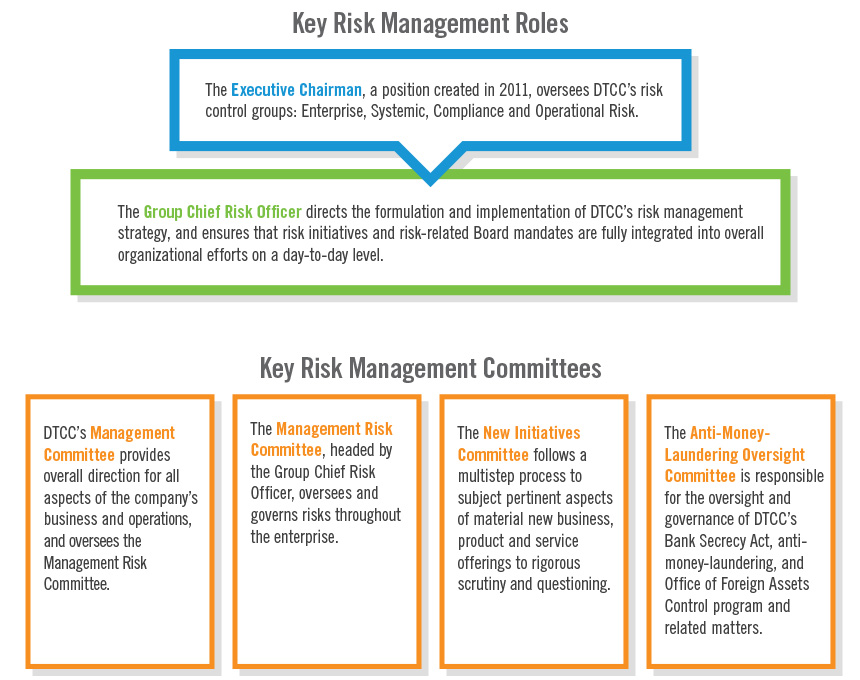 using risk management as a tool But when you consider inter-enterprise credit is five times more than the total volume of short-term bank credit, using early pay or supply chain finance as a risk management tool to manage buyer limits is not such a bad idea you see, with the economy long in the tooth on a ten year recovery, a customer default is certainly something that can.