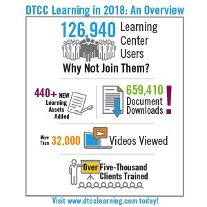 DTCC Learning – Helping Clients Optimize DTCC Services Every Day