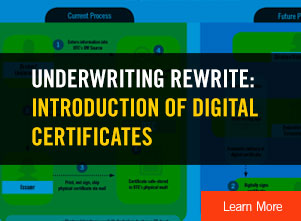 Underwriting Rewrite Infograph