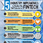 5 Industry Imperatives to Realize the Full Potential of Fintech